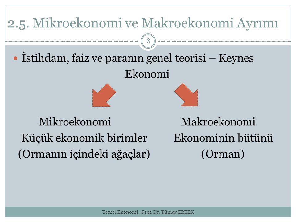 2.5. Mikroekonomi ve Makroekonomi Ayrımı 8 İstihdam, faiz ve paranın genel teorisi – Keynes Ekonomi Mikroekonomi Makroekonomi Küçük ekonomik birimler