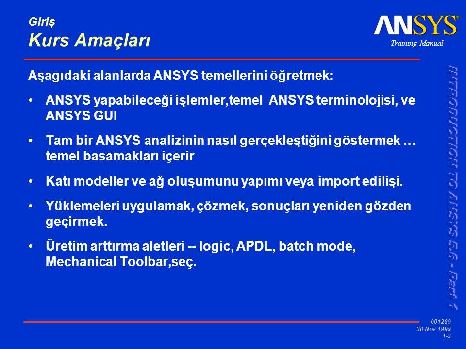 Training Manual 001289 30 Nov 1999 1-3 Giriş Kurs Amaçları Aşagıdaki alanlarda ANSYS temellerini öğretmek: ANSYS yapabileceği işlemler,temel ANSYS ter