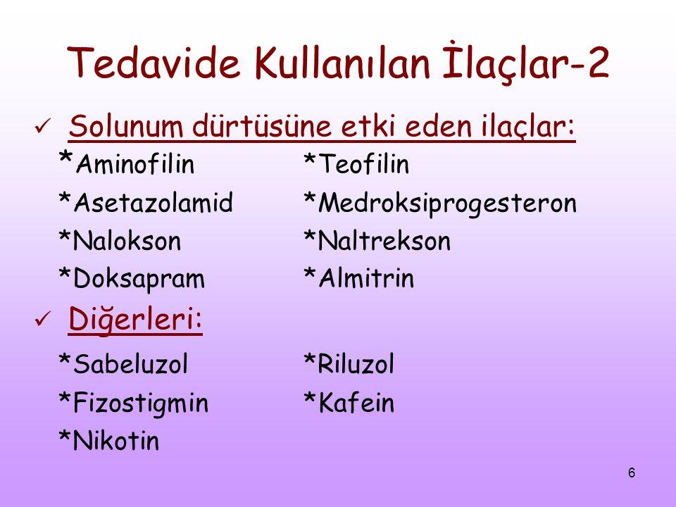 6 Tedavide Kullanılan İlaçlar-2 Solunum dürtüsüne etki eden ilaçlar: * Aminofilin*Teofilin *Asetazolamid*Medroksiprogesteron *Nalokson*Naltrekson *Dok