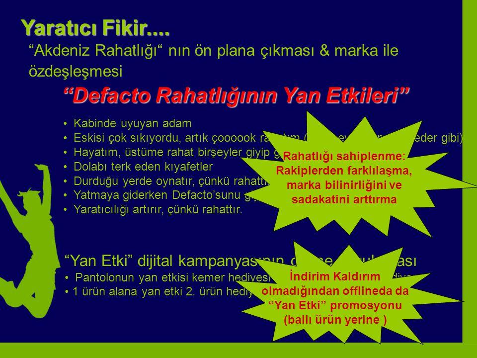 Akdeniz Rahatlığı nın ön plana çıkması & marka ile özdeşleşmesi Yaratıcı Fikir....