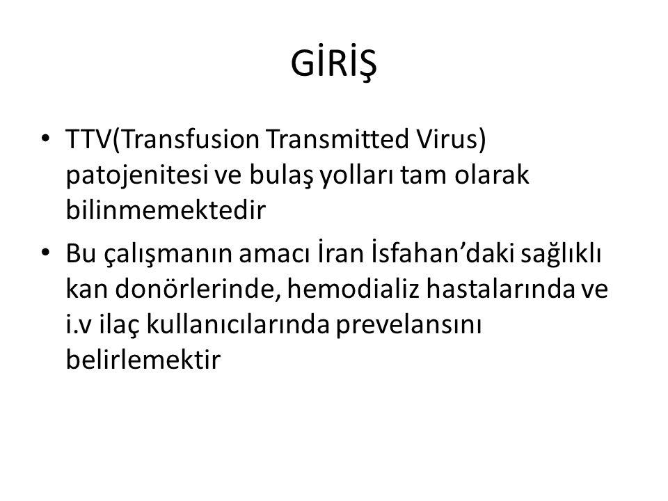GİRİŞ TTV(Transfusion Transmitted Virus) patojenitesi ve bulaş yolları tam olarak bilinmemektedir Bu çalışmanın amacı İran İsfahan'daki sağlıklı kan donörlerinde, hemodializ hastalarında ve i.v ilaç kullanıcılarında prevelansını belirlemektir