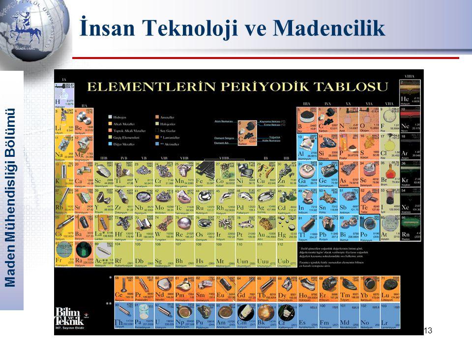 Maden Mühendisliği Bölümü İnsan Teknoloji ve Madencilik 13