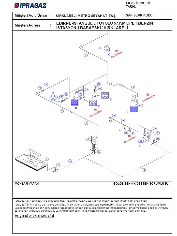 EK 2 – İZOMETRİ TARİH: İpragaz A.Ş. Yetkili teknik servisi tarafından yapılan LPG/LNG tesisatı yukarıdaki izometrik çizime göre yapılmıştır. İpragaz A