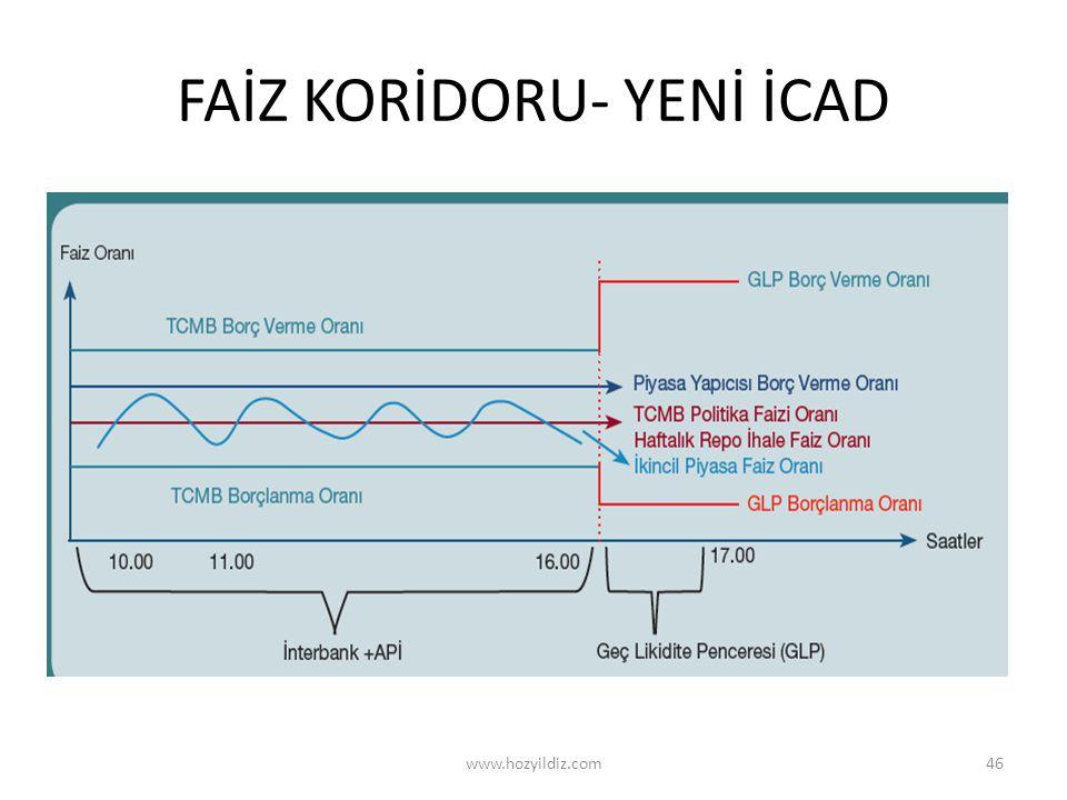 FAİZ KORİDORU- YENİ İCAD www.hozyildiz.com46