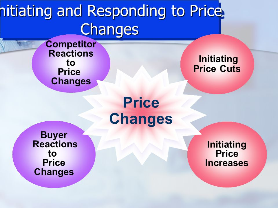 Initiating and Responding to Price Changes Initiating Price Increases Competitor Reactions to Price Changes Initiating Price Cuts Buyer Reactions to P