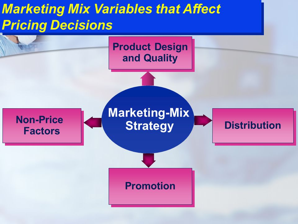 Marketing Mix Variables that Affect Pricing Decisions Marketing-Mix Strategy Product Design and Quality Product Design and Quality Distribution Promot