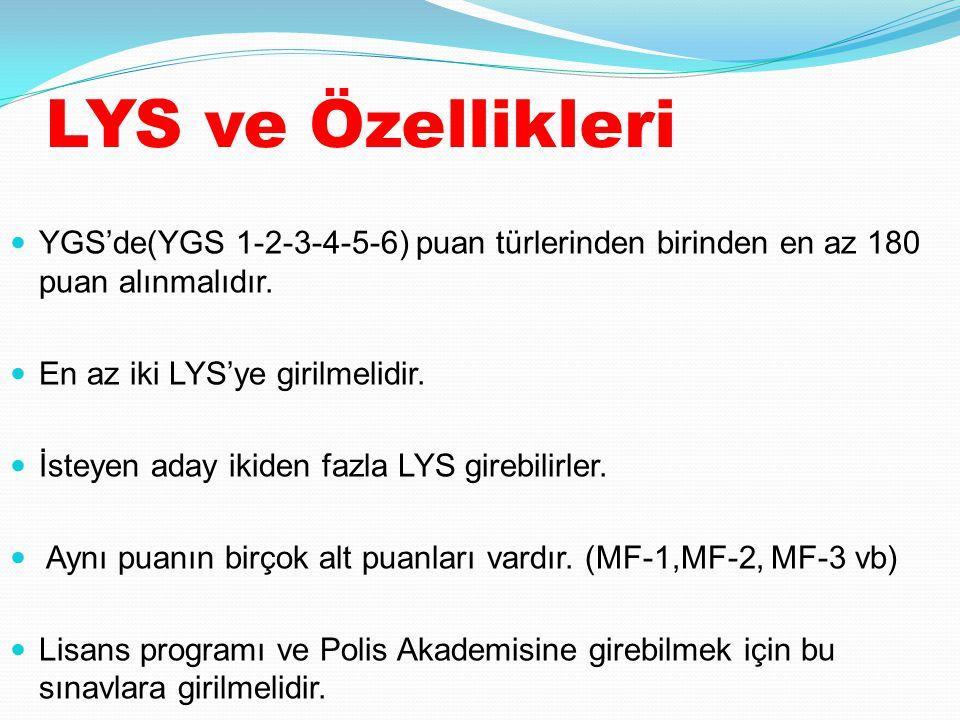 LYS ve Özellikleri YGS'de(YGS 1-2-3-4-5-6) puan türlerinden birinden en az 180 puan alınmalıdır.