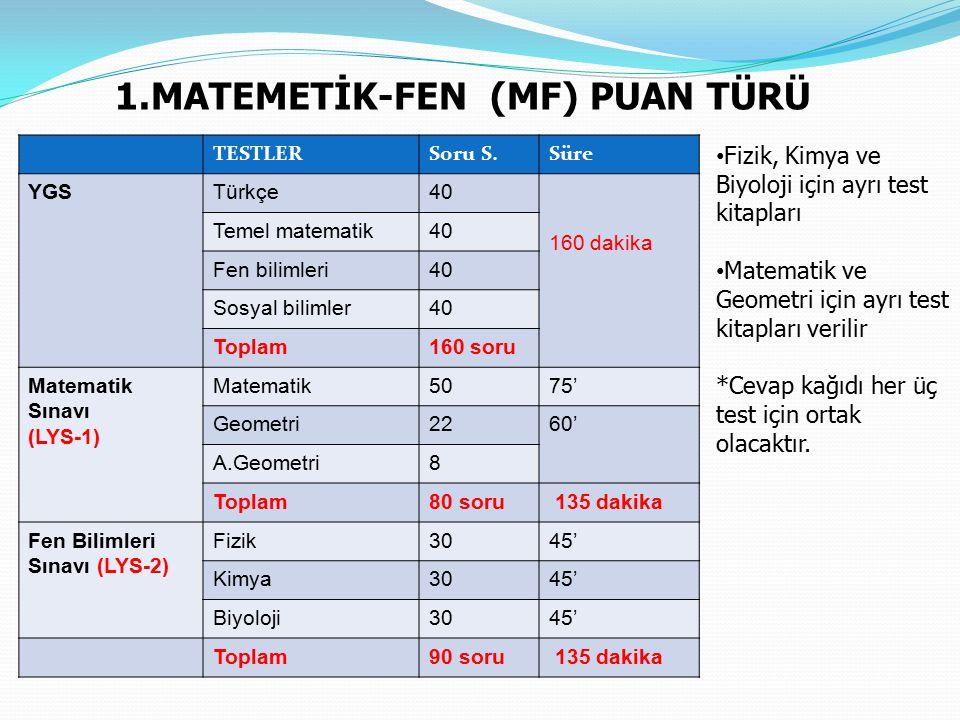 1.FEN-MATEMATİK (MF) PUAN TÜRÜ TESTLERSoru S.Süre YGSTürkçe40 160 dakika Temel matematik40 Fen bilimleri40 Sosyal bilimler40 Toplam160 soru Matematik Sınavı (LYS-1) Matematik5075' Geometri2260' A.Geometri8 Toplam80 soru 135 dakika Fen Bilimleri Sınavı (LYS-2) Fizik3045' Kimya3045' Biyoloji3045' Toplam90 soru 135 dakika Fizik, Kimya ve Biyoloji için ayrı test kitapları Matematik ve Geometri için ayrı test kitapları verilir *Cevap kağıdı her üç test için ortak olacaktır.