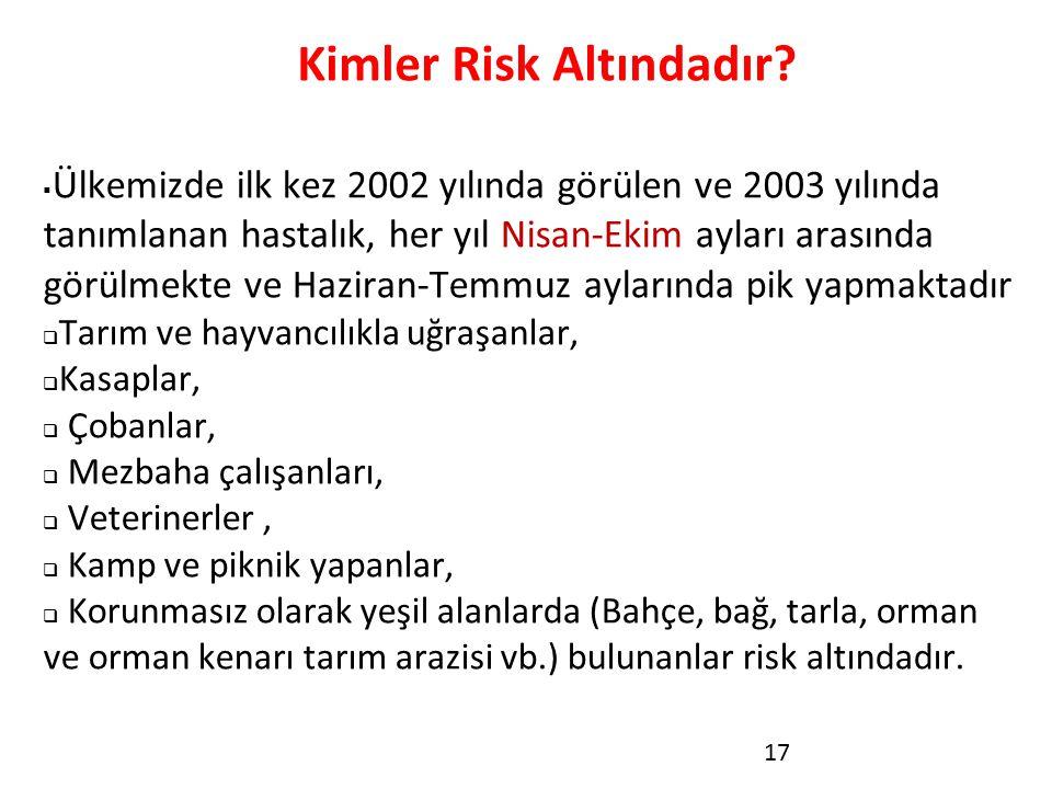 17 Kimler Risk Altındadır?  Ülkemizde ilk kez 2002 yılında görülen ve 2003 yılında tanımlanan hastalık, her yıl Nisan-Ekim ayları arasında görülmekte