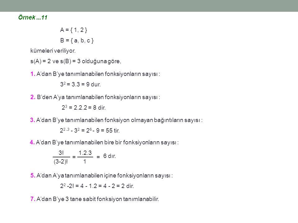 Örnek...11 A = { 1, 2 } B = { a, b, c } kümeleri veriliyor. s(A) = 2 ve s(B) = 3 olduğuna göre, 7. A'dan B'ye 3 tane sabit fonksiyon tanımlanabilir. 2
