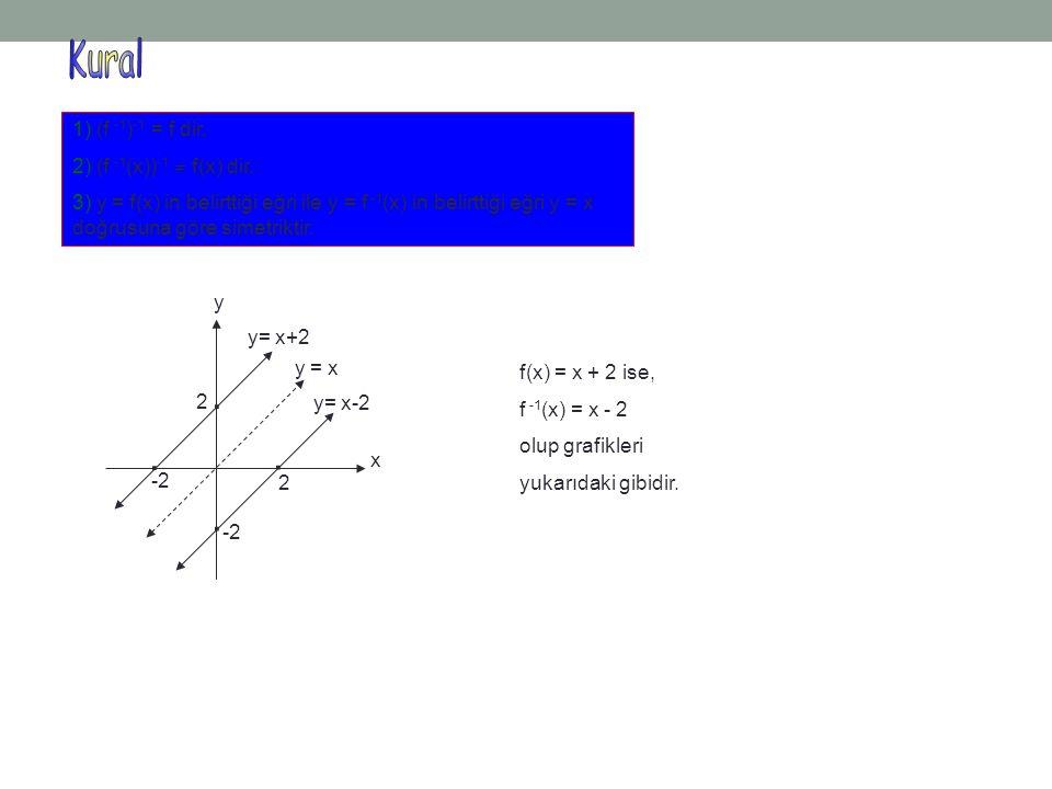 1) (f -1 ) -1 = f dir. 2) (f -1 (x)) -1  f(x) dir. 3) y = f(x) in belirttiği eğri ile y = f -1 (x) in belirttiği eğri y = x doğrusuna göre simetrikti