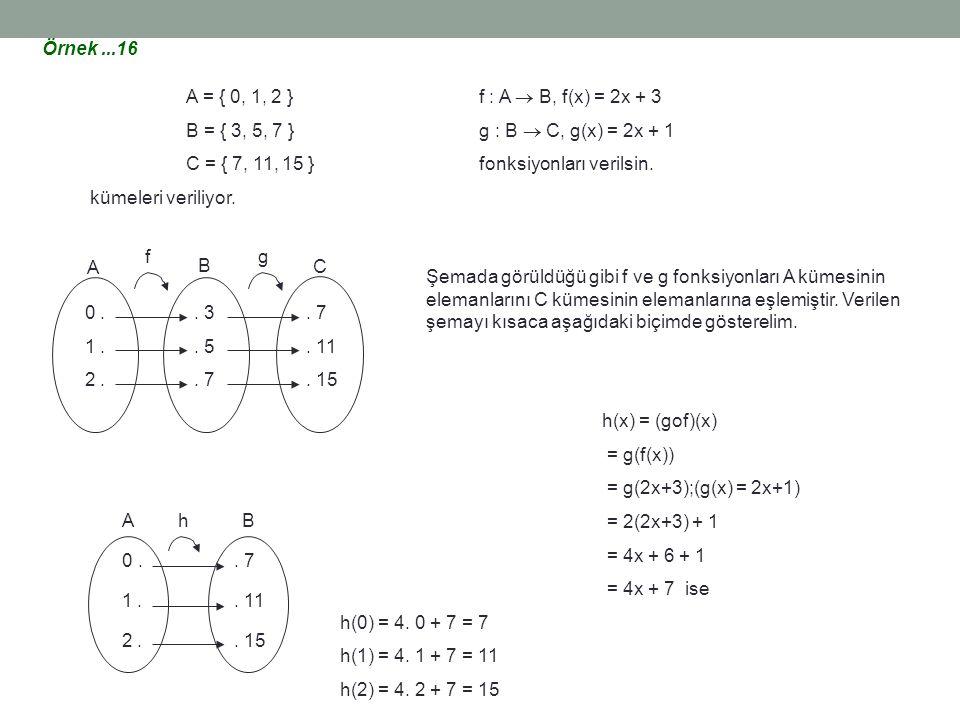 Örnek...16 A = { 0, 1, 2 } f : A  B, f(x) = 2x + 3 B = { 3, 5, 7 } g : B  C, g(x) = 2x + 1 C = { 7, 11, 15 } fonksiyonları verilsin. kümeleri verili