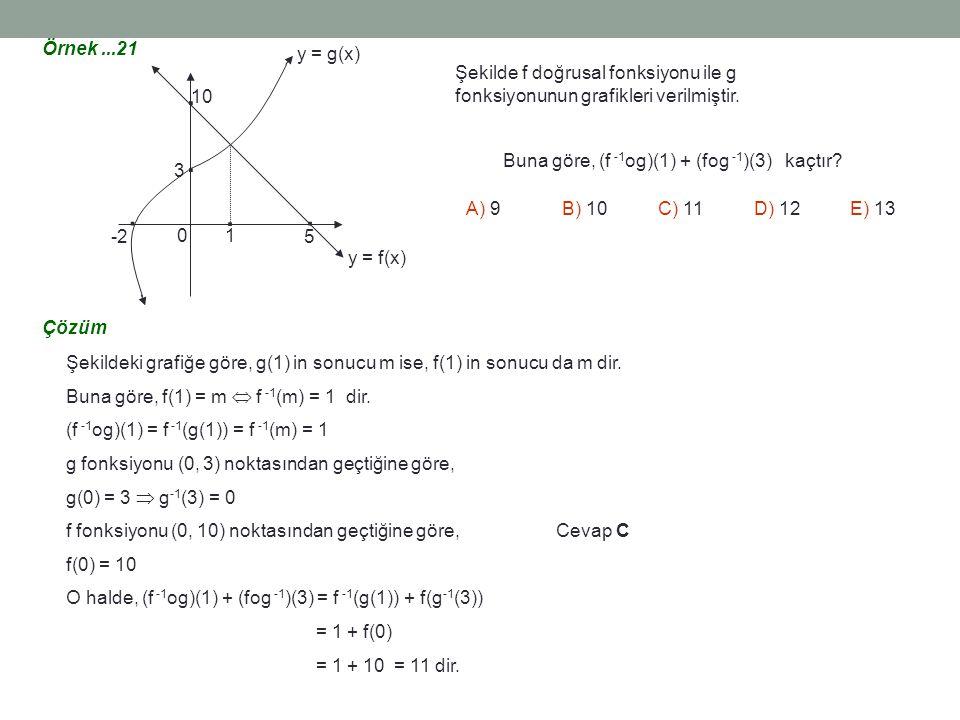 ... 1 5. 3 10. -2 0 y = g(x) y = f(x) Şekilde f doğrusal fonksiyonu ile g fonksiyonunun grafikleri verilmiştir. Buna göre, (f -1 og)(1) + (fog -1 )(3)