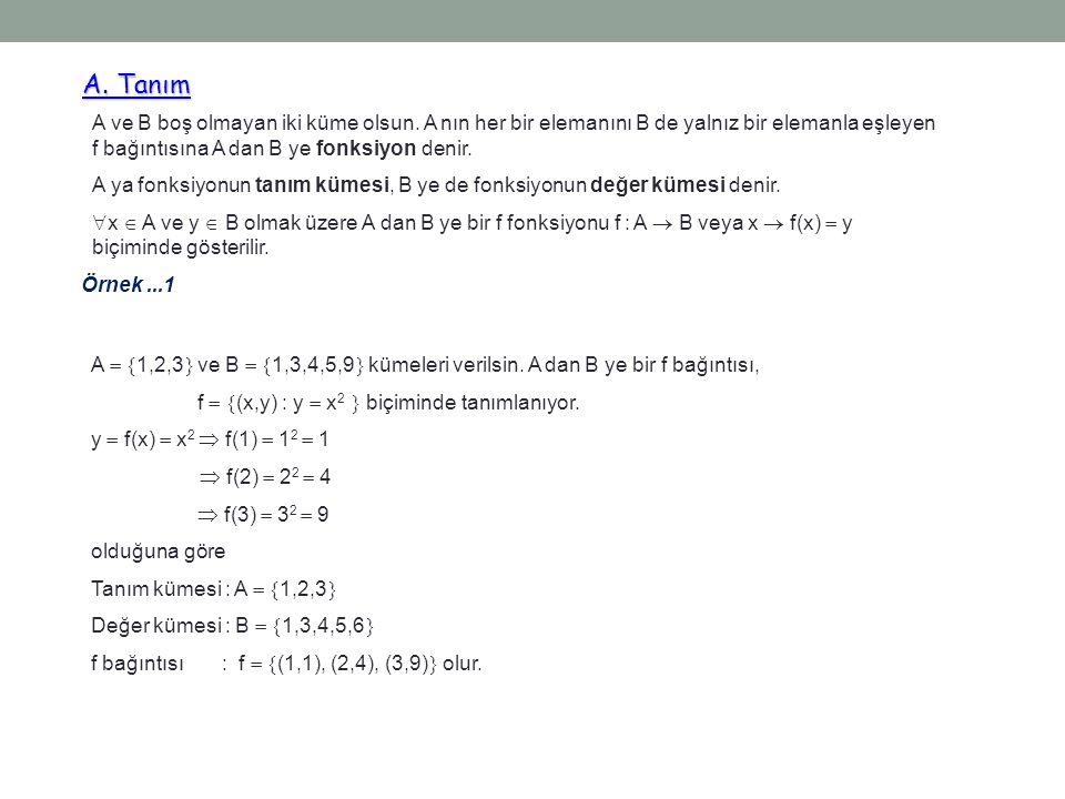A. Tanım A. Tanım A ve B boş olmayan iki küme olsun. A nın her bir elemanını B de yalnız bir elemanla eşleyen f bağıntısına A dan B ye fonksiyon denir