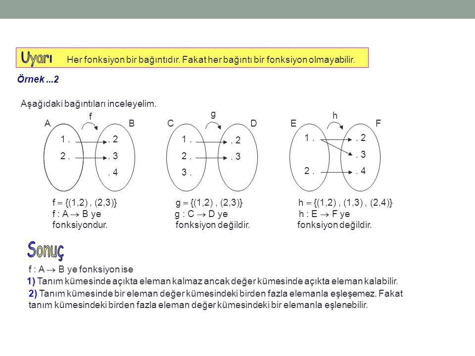 Örnek...3 A= {-2,1,2} B= {0,1,2,3,4} f(x)= x 2 -1 bağıntısı, tanım kümesi A ve değer kümesi B olan bir fonksiyondur.