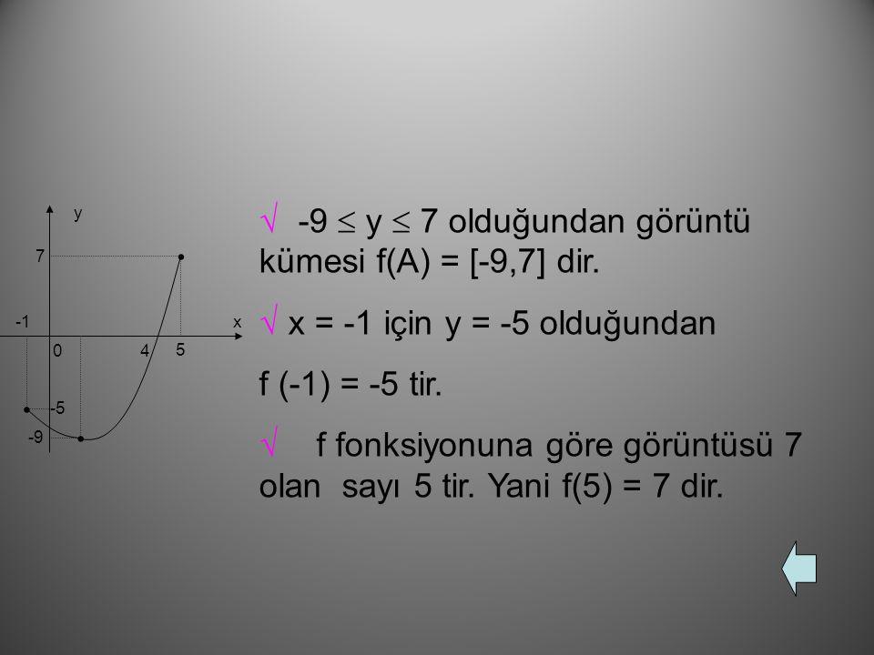 f : A  B ye fonksiyon olsun.(x,y)  f ise y = f(x)'e x in f fonksiyonu altındaki görüntüsü denir.