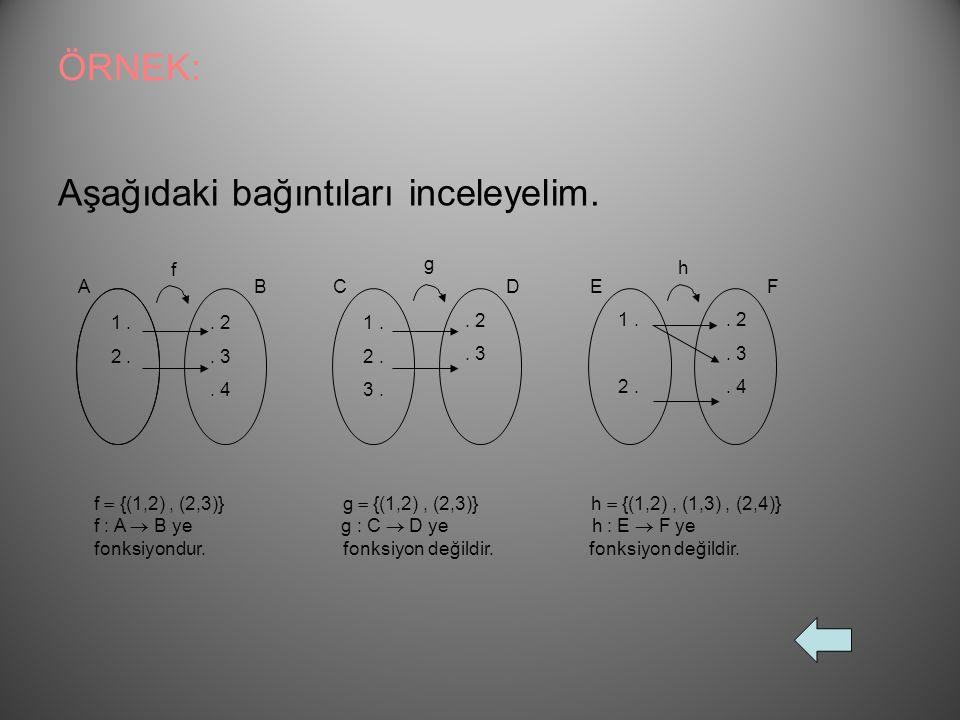 A ve B boş olmayan iki küme olsun.A nın her bir elemanını B de yalnız bir elemanla eşleyen f bağıntısına A dan B ye fonksiyon denir.A fonksiyonun tanı