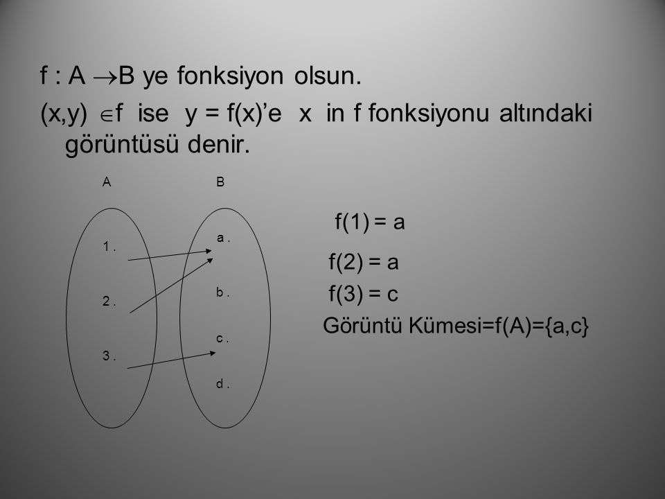 4) Grafik ile : A B 12 3 -20 1 2 4... f Fonksiyonun grafiği üç noktadan oluşmaktadır.