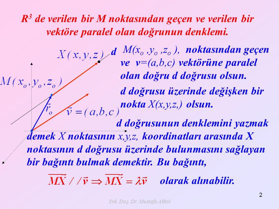 Yrd.Doç. Dr. Mustafa Akkol 63 Veya düzlemlerini ortak çözerek ortak iki nokta bulalım.
