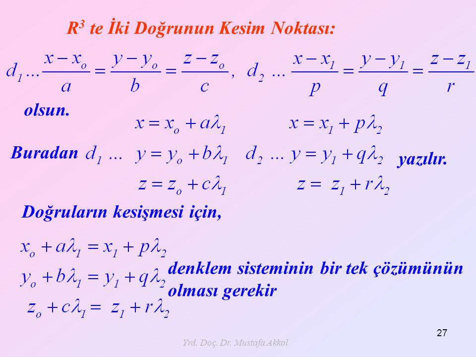 Yrd. Doç. Dr. Mustafa Akkol 27 R 3 te İki Doğrunun Kesim Noktası: olsun. Buradan yazılır. Doğruların kesişmesi için, denklem sisteminin bir tek çözümü