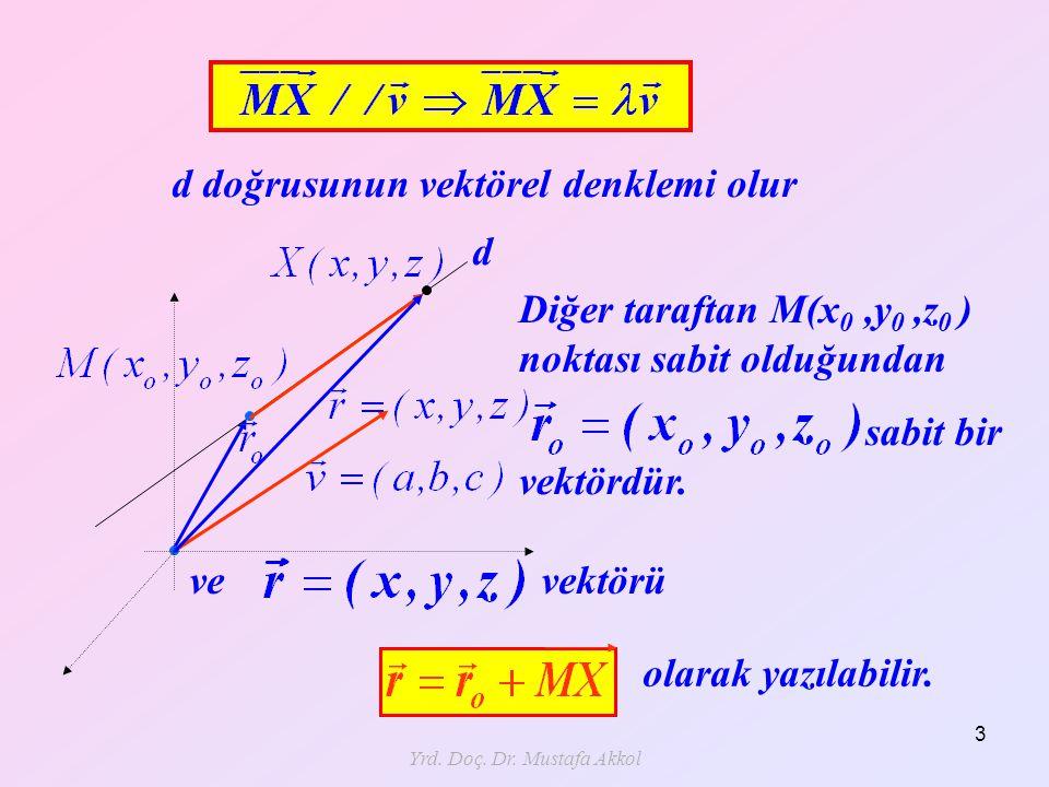 Yrd. Doç. Dr. Mustafa Akkol 3 Diğer taraftan M(x 0,y 0,z 0 ) noktası sabit olduğundan sabit bir vektördür. d doğrusunun vektörel denklemi olur d ve ve