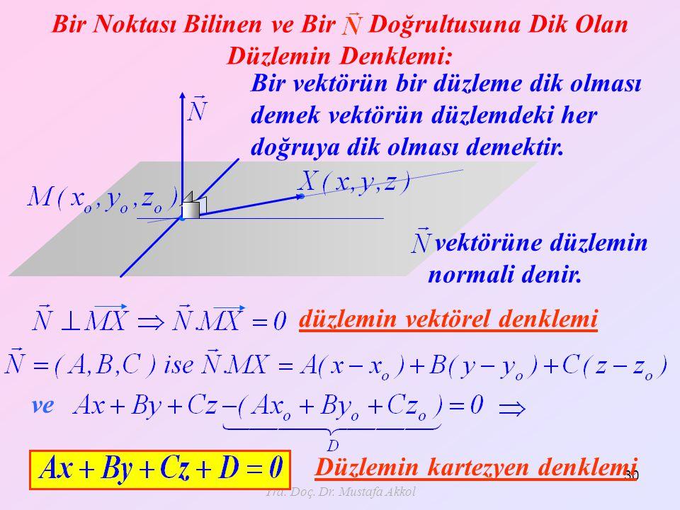 Yrd. Doç. Dr. Mustafa Akkol 30 Bir Noktası Bilinen ve Bir Doğrultusuna Dik Olan Düzlemin Denklemi: düzlemin vektörel denklemi ve Bir vektörün bir düzl