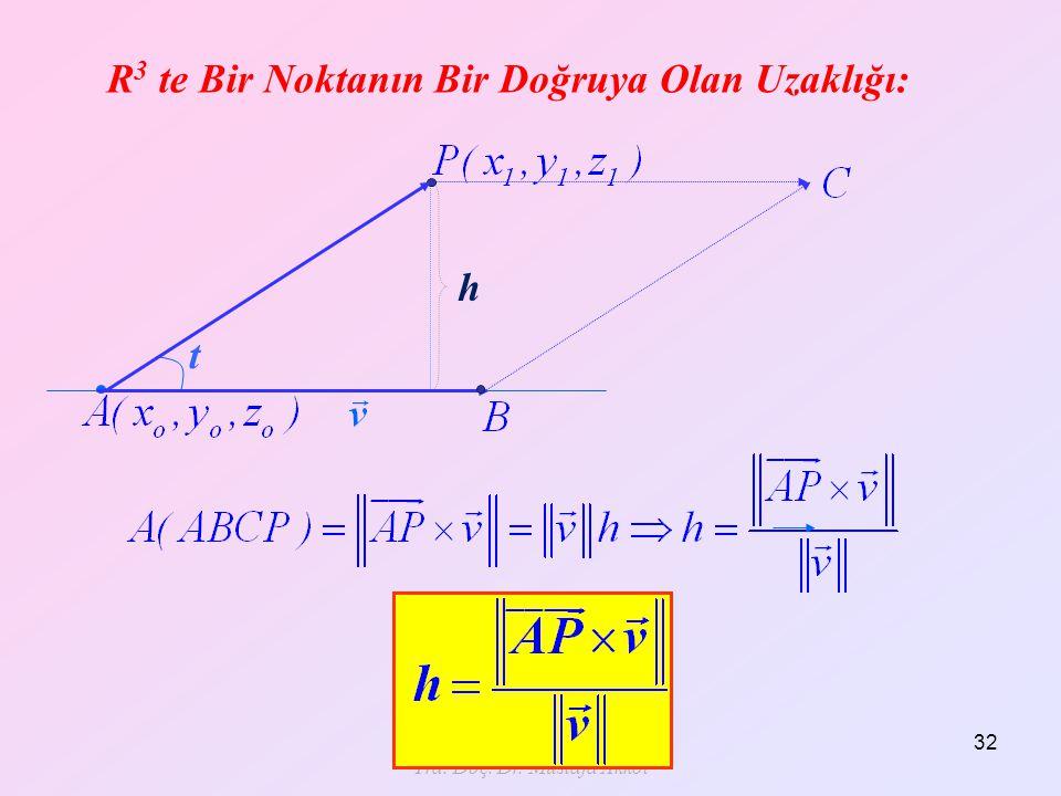 Yrd. Doç. Dr. Mustafa Akkol 32 R 3 te Bir Noktanın Bir Doğruya Olan Uzaklığı: h t