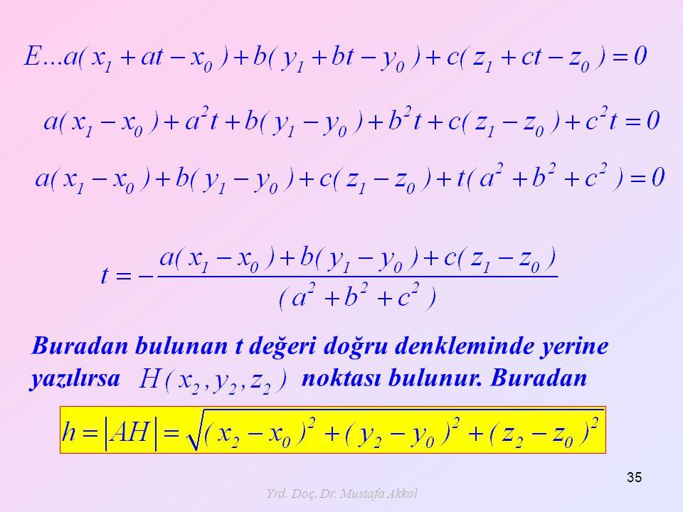 Yrd. Doç. Dr. Mustafa Akkol 35 Buradan bulunan t değeri doğru denkleminde yerine yazılırsa noktası bulunur. Buradan