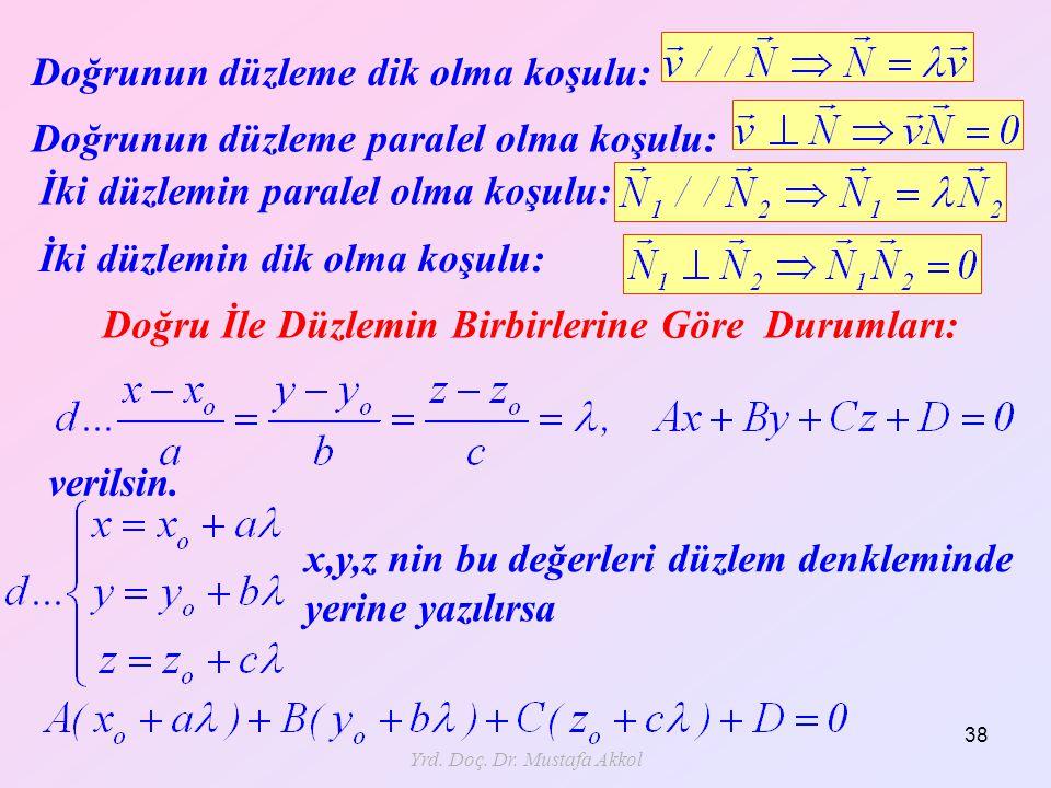 Yrd. Doç. Dr. Mustafa Akkol 38 Doğrunun düzleme dik olma koşulu: Doğrunun düzleme paralel olma koşulu: İki düzlemin paralel olma koşulu: İki düzlemin