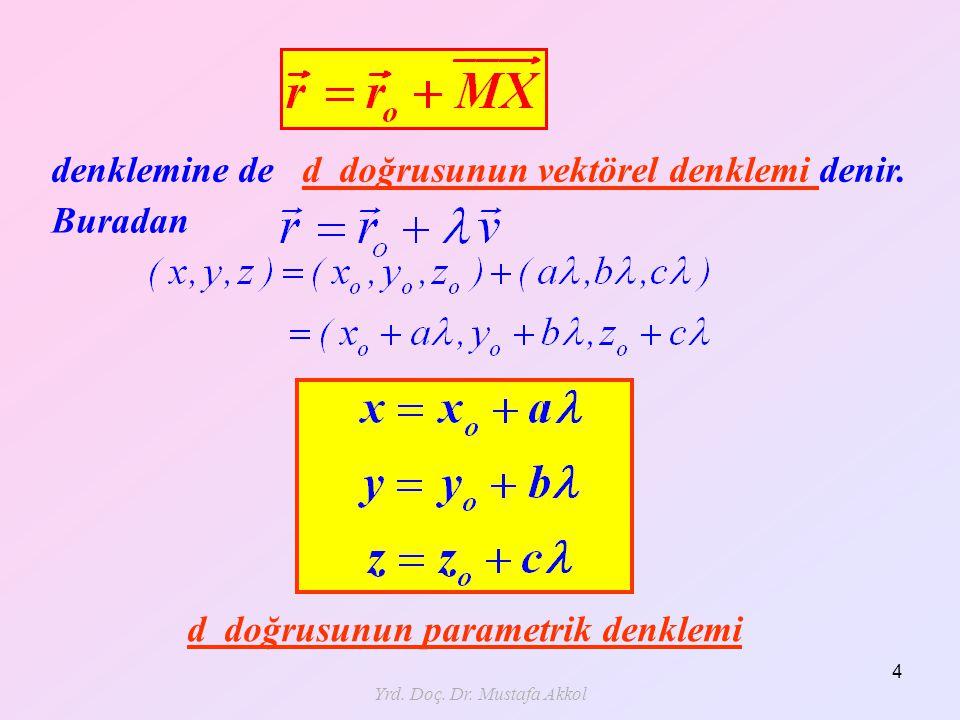 Yrd. Doç. Dr. Mustafa Akkol 4 denklemine de d doğrusunun vektörel denklemi denir. d doğrusunun parametrik denklemi Buradan