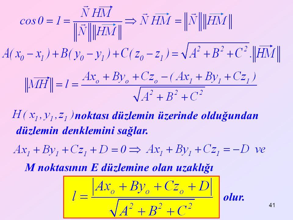 Yrd. Doç. Dr. Mustafa Akkol 41 düzlemin denklemini sağlar. noktası düzlemin üzerinde olduğundan olur. M noktasının E düzlemine olan uzaklığı