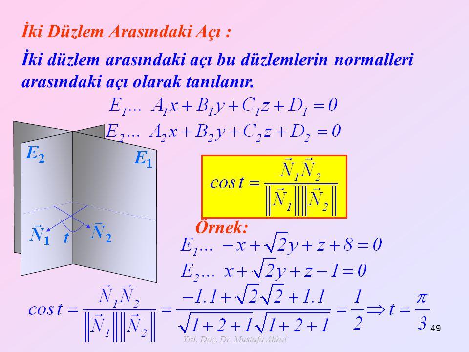 Yrd. Doç. Dr. Mustafa Akkol 49 İki Düzlem Arasındaki Açı : İki düzlem arasındaki açı bu düzlemlerin normalleri arasındaki açı olarak tanılanır. Örnek: