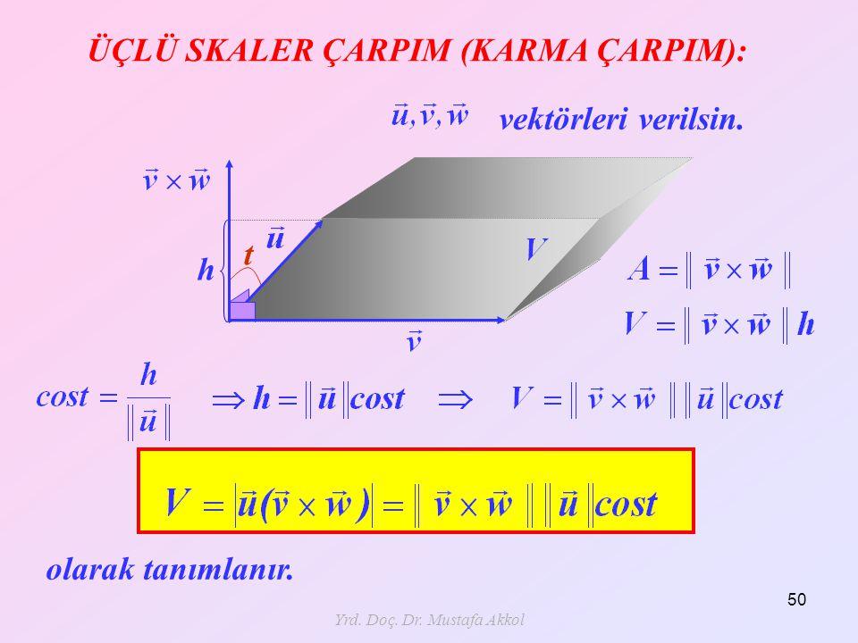 Yrd. Doç. Dr. Mustafa Akkol 50 ÜÇLÜ SKALER ÇARPIM (KARMA ÇARPIM): vektörleri verilsin. t h olarak tanımlanır.