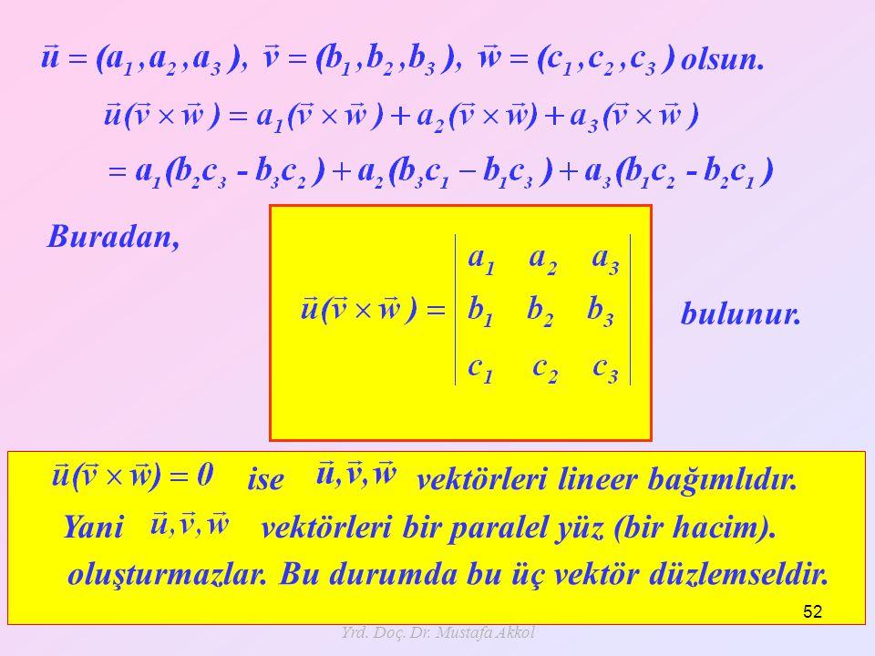 Yrd. Doç. Dr. Mustafa Akkol 52 olsun. Buradan, bulunur. isevektörleri lineer bağımlıdır. oluşturmazlar. Bu durumda bu üç vektör düzlemseldir. Yanivekt