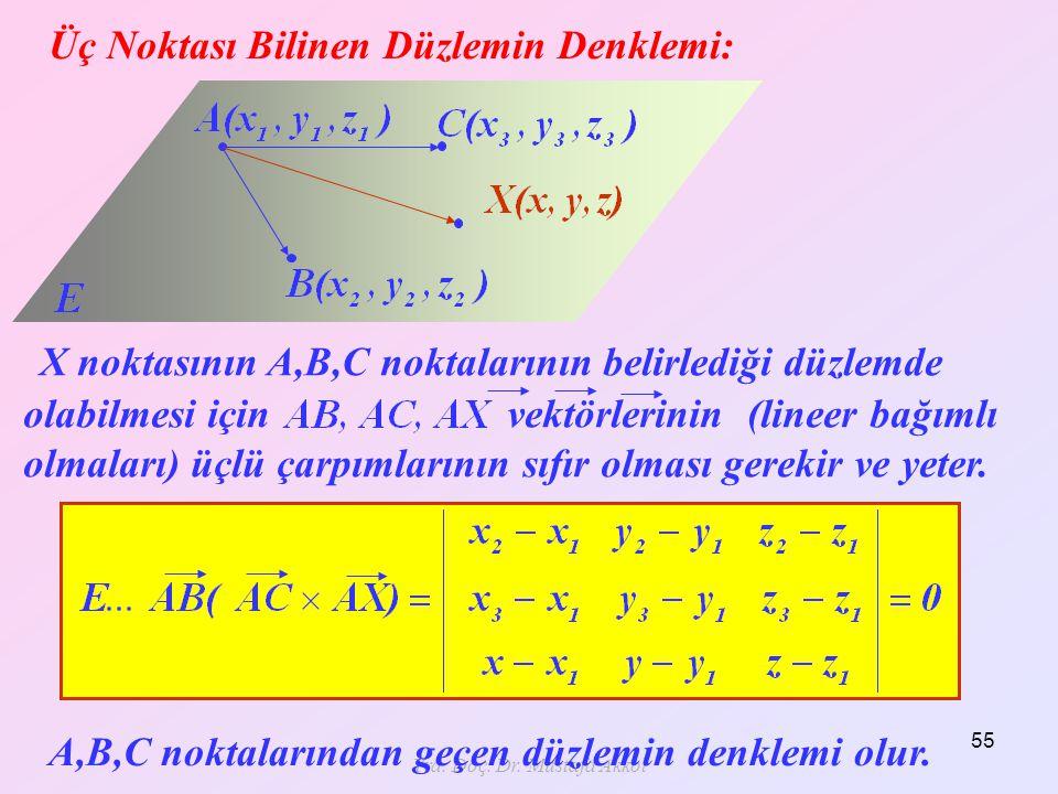 Yrd. Doç. Dr. Mustafa Akkol 55 Üç Noktası Bilinen Düzlemin Denklemi: X noktasının A,B,C noktalarının belirlediği düzlemde olabilmesi için vektörlerini
