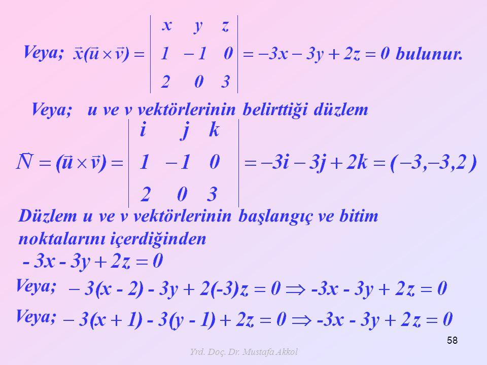 Yrd. Doç. Dr. Mustafa Akkol 58 Veya; bulunur. Veya;u ve v vektörlerinin belirttiği düzlem Veya; Düzlem u ve v vektörlerinin başlangıç ve bitim noktala