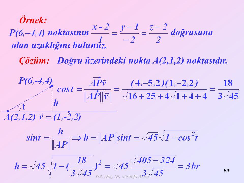 Yrd. Doç. Dr. Mustafa Akkol 59 Örnek: Çözüm: noktasının olan uzaklığını bulunuz. doğrusuna Doğru üzerindeki nokta A(2,1,2) noktasıdır. h