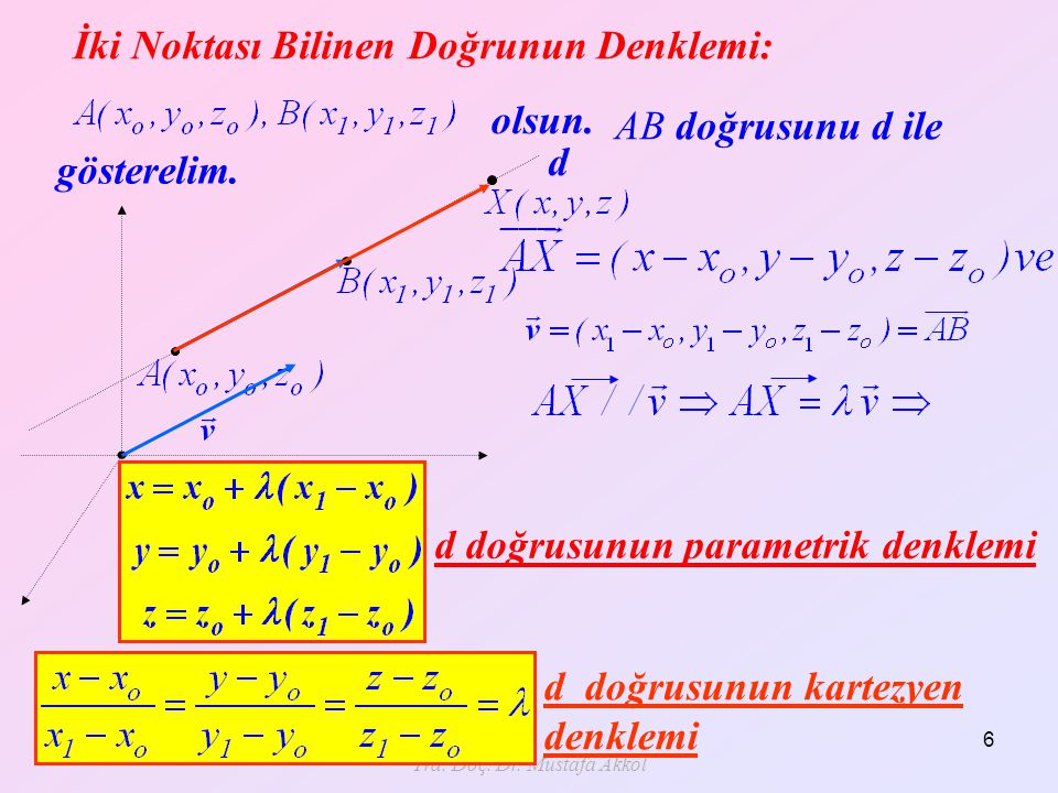 Yrd. Doç. Dr. Mustafa Akkol 6 İki Noktası Bilinen Doğrunun Denklemi: olsun. AB doğrusunu d ile gösterelim. d d doğrusunun parametrik denklemi d doğrus