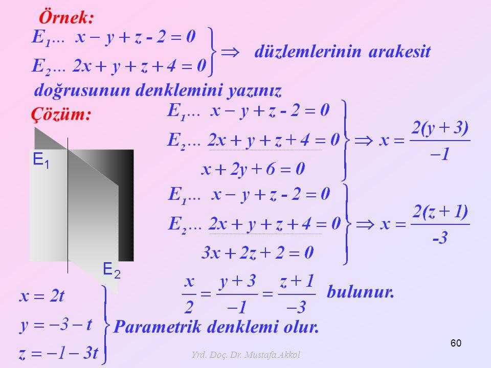 Yrd. Doç. Dr. Mustafa Akkol 60 Örnek: Çözüm: bulunur. düzlemlerinin arakesit doğrusunun denklemini yazınız Parametrik denklemi olur.