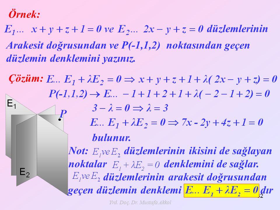Yrd. Doç. Dr. Mustafa Akkol 62 Örnek: Çözüm: düzlemlerinin Arakesit doğrusundan ve P(-1,1,2) noktasından geçen düzlemin denklemini yazınız. bulunur. N