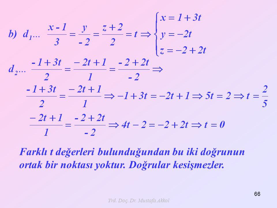 Yrd. Doç. Dr. Mustafa Akkol 66 Farklı t değerleri bulunduğundan bu iki doğrunun ortak bir noktası yoktur. Doğrular kesişmezler.