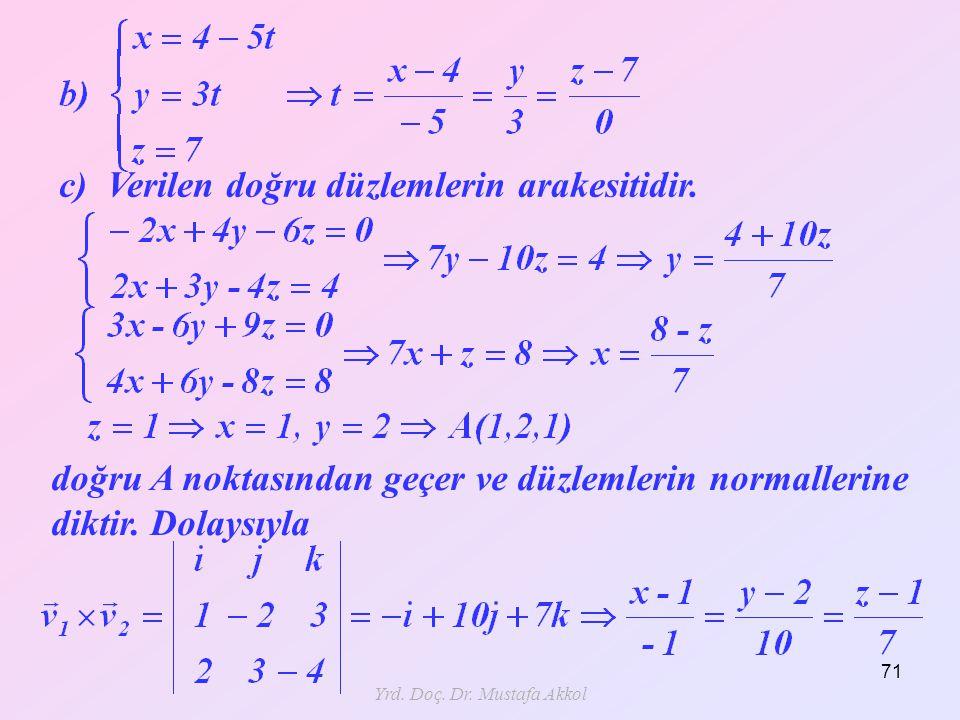 Yrd. Doç. Dr. Mustafa Akkol 71 doğru A noktasından geçer ve düzlemlerin normallerine diktir. Dolaysıyla c) Verilen doğru düzlemlerin arakesitidir.