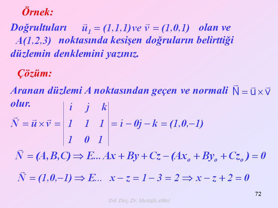 Yrd. Doç. Dr. Mustafa Akkol 72 Örnek: Çözüm: olan veDoğrultuları noktasında kesişen doğruların belirttiği düzlemin denklemini yazınız. Aranan düzlemi
