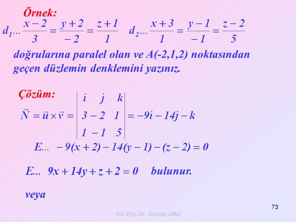 Yrd. Doç. Dr. Mustafa Akkol 73 Örnek: Çözüm: doğrularına paralel olan ve A(-2,1,2) noktasından geçen düzlemin denklemini yazınız. bulunur. veya