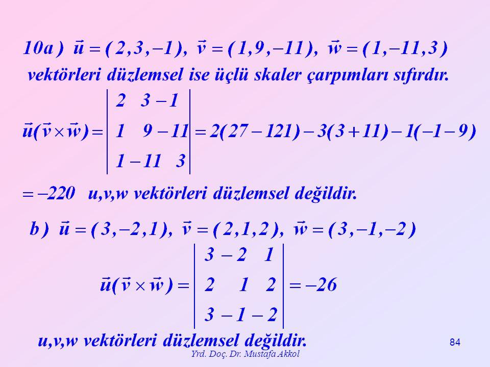 Yrd. Doç. Dr. Mustafa Akkol 84 vektörleri düzlemsel ise üçlü skaler çarpımları sıfırdır. u,v,w vektörleri düzlemsel değildir.