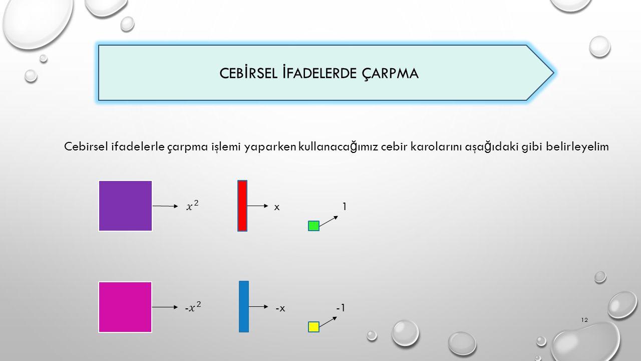 CEB İ RSEL İ FADELERDE ÇARPMA Cebirsel ifadelerle çarpma işlemi yaparken kullanaca ğ ımız cebir karolarını aşa ğ ıdaki gibi belirleyelim x 1 -x 12