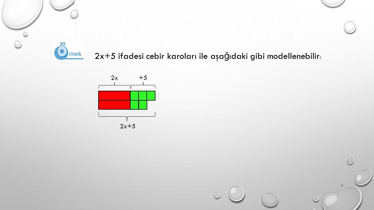 (3x+2) ve (2x+4) cebirsel ifadelerini cebir karoları ile modelleyerek toplayalım Önce bu cebirsel ifadeleri ayrı ayrı modelleyelim: 3x+2 2x+4 2x 3x +4 +2 5x+6 8