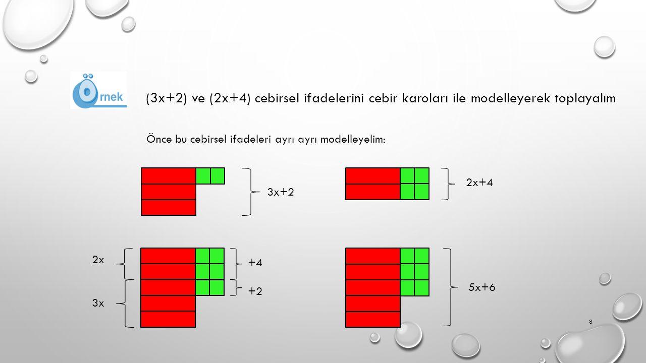 (5x+2)+(3x+1)= Aşa ğ ıda verilen toplama işlemlerini cebir karoları ile modelleyerek yapınız (2x-1)+(x+4)= (4x+7)+(2x-5)= (3x+4)+(2x-7)= 9