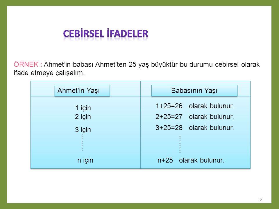 33  Arkadaşlar bir önceki sayfadaki tabloda görüldüğü gibi Ahmet'in yaşına verilen değerlere göre babasının yaşı da değişmektedir.