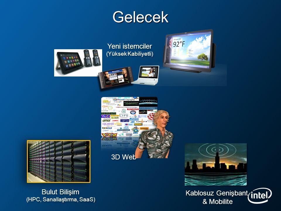 Gelecek Kablosuz Genişbant & Mobilite Kablosuz Genişbant & Mobilite 3D Web Bulut Bilişim (HPC, Sanallaştırma, SaaS) Bulut Bilişim (HPC, Sanallaştırma,